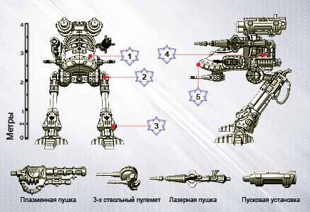 """Лазерная пушка """"Световой"""